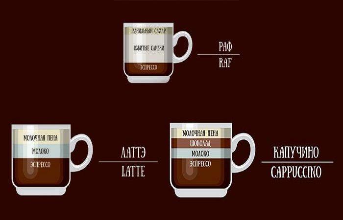 разные чашки
