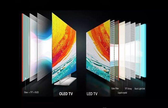 телевизор в разрезе