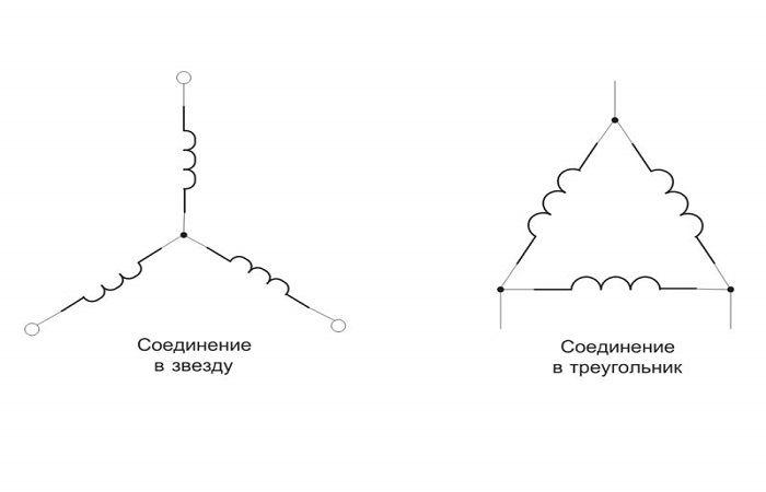 виды соединения