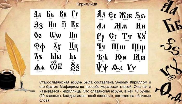 латиница и кириллица в чем разница