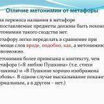 метафора и метонимия отличия
